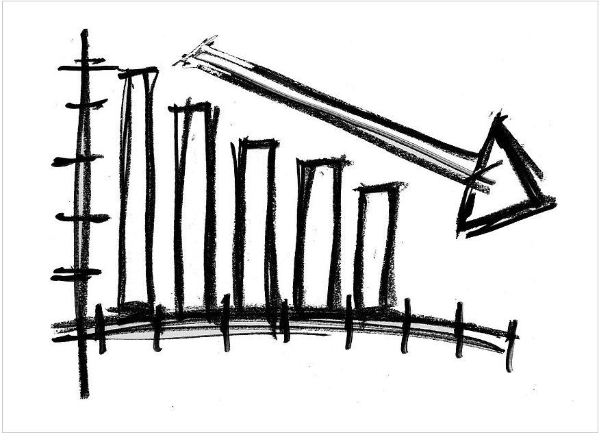 Abschwung Kurve Verlust
